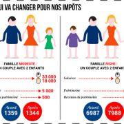 Franck Artaud infographiste à Nantes crée vos infographies