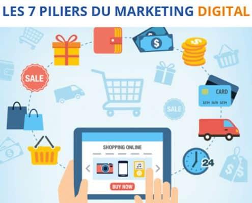 l'agence web atelier 601 développe votre marketing digital à Alger, Paris, Nantes